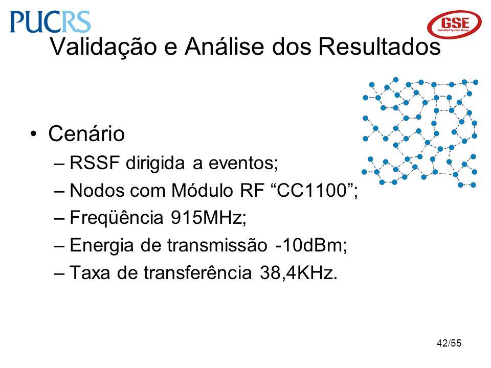 42/55 Validação e Análise dos Resultados Cenário –RSSF dirigida a eventos; –Nodos com Módulo RF CC1100; –Freqüência 915MHz; –Energia de transmissão -1