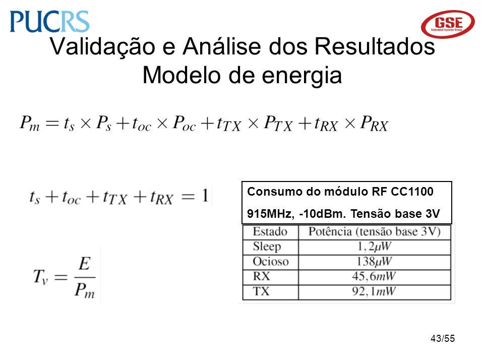43/55 Validação e Análise dos Resultados Modelo de energia Consumo do módulo RF CC1100 915MHz, -10dBm. Tensão base 3V
