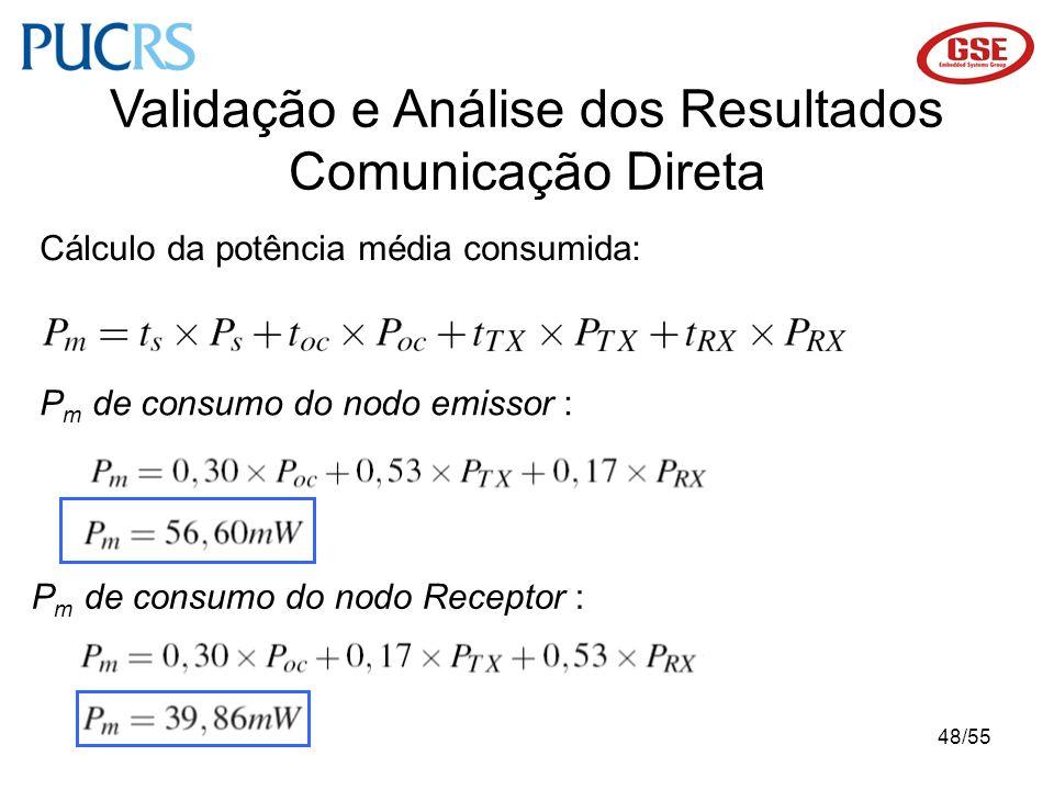 48/55 Validação e Análise dos Resultados Comunicação Direta P m de consumo do nodo emissor : P m de consumo do nodo Receptor : Cálculo da potência méd