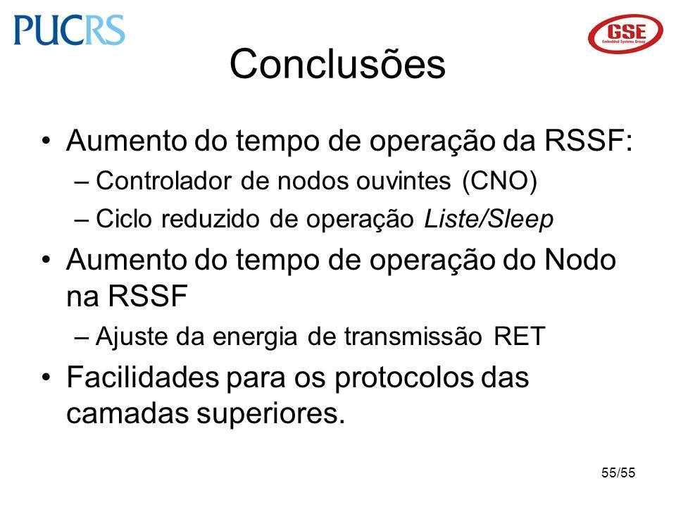55/55 Conclusões Aumento do tempo de operação da RSSF: –Controlador de nodos ouvintes (CNO) –Ciclo reduzido de operação Liste/Sleep Aumento do tempo d