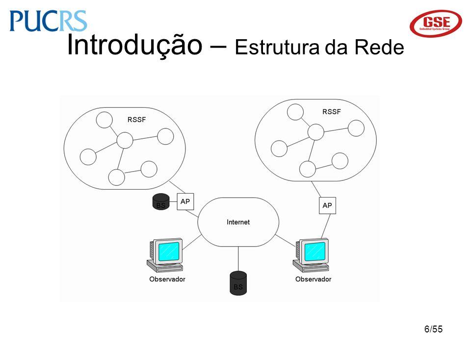 6/55 Introdução – Estrutura da Rede