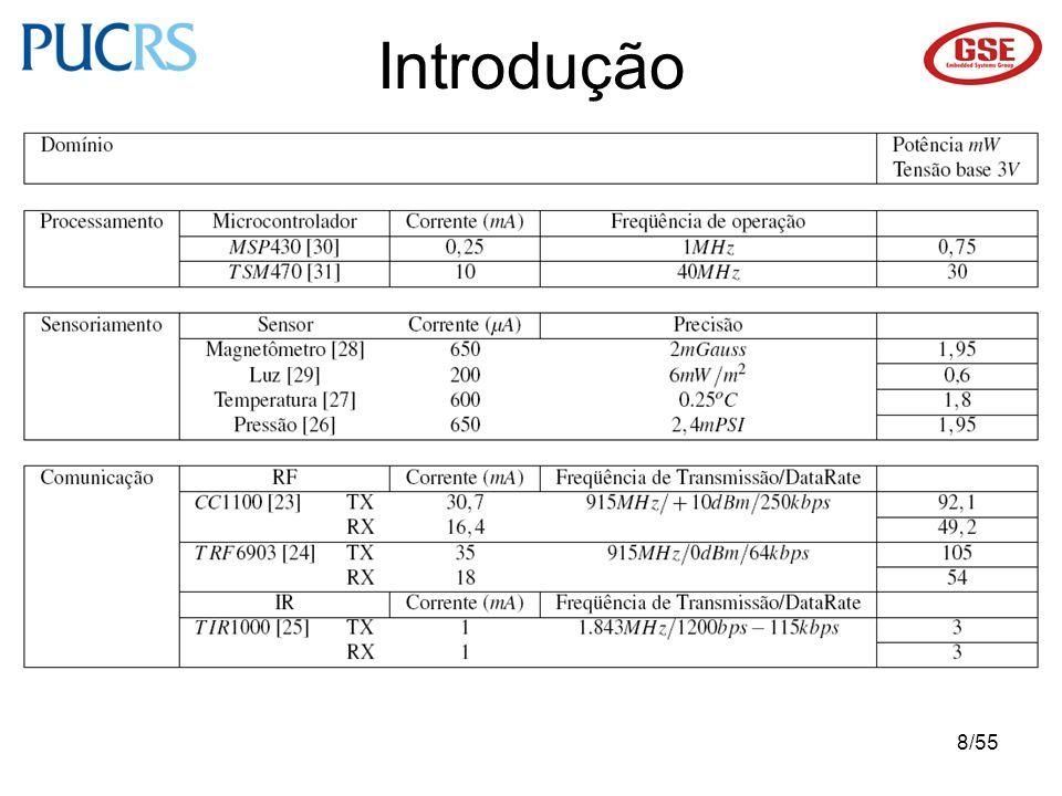 39/55 Formato dos Frames Type Frame Control Address 1Address 2Address 3Address 4 Frame Body 3 bits1 bits ToFromRetryCNO 1 bits 2 bits Destination Address (DA) Source Address (SA) Receiver Address (RA) Transmitter ddress (TA) Basic Service Set ID (BSSID)