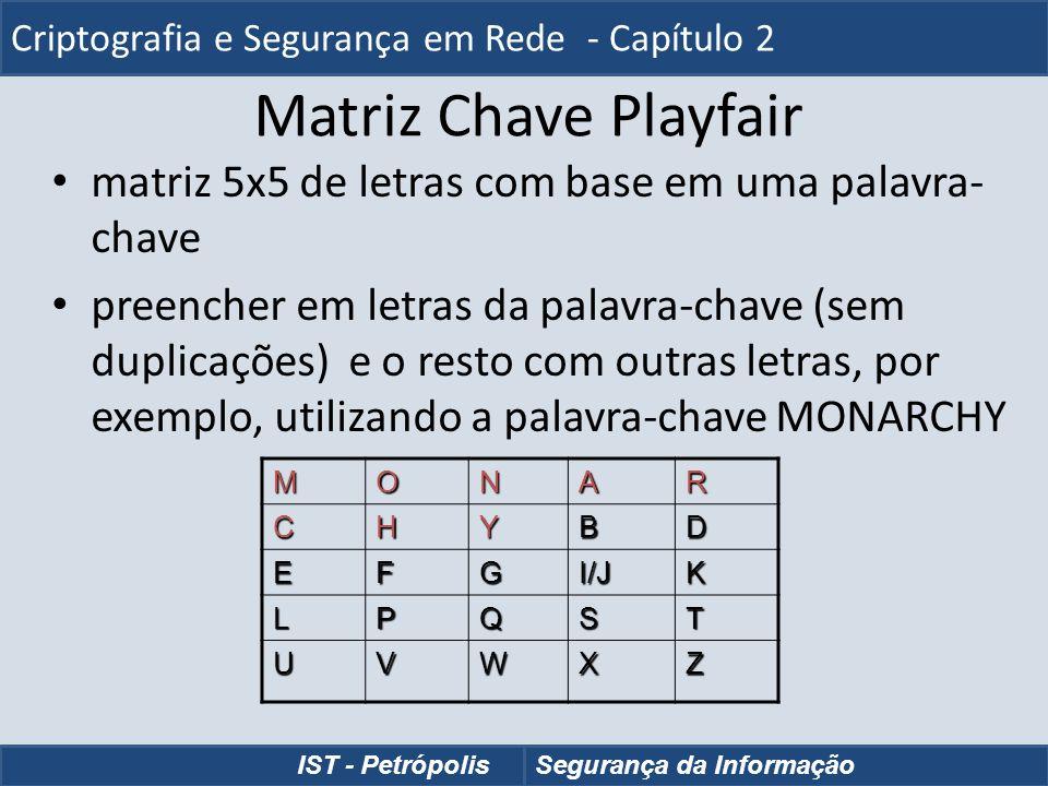 Matriz Chave Playfair matriz 5x5 de letras com base em uma palavra- chave preencher em letras da palavra-chave (sem duplicações) e o resto com outras