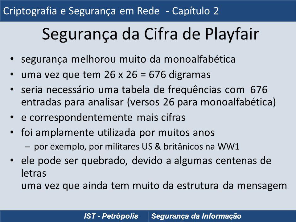 Segurança da Cifra de Playfair segurança melhorou muito da monoalfabética uma vez que tem 26 x 26 = 676 digramas seria necessário uma tabela de frequê