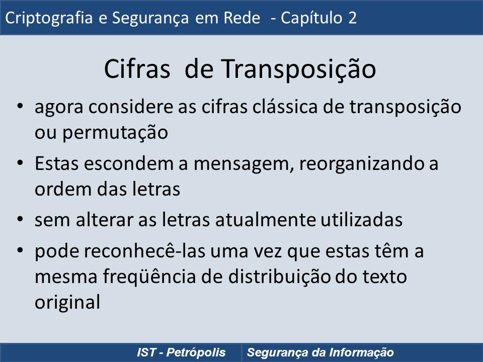 Cifras de Transposição agora considere as cifras clássica de transposição ou permutação Estas escondem a mensagem, reorganizando a ordem das letras se