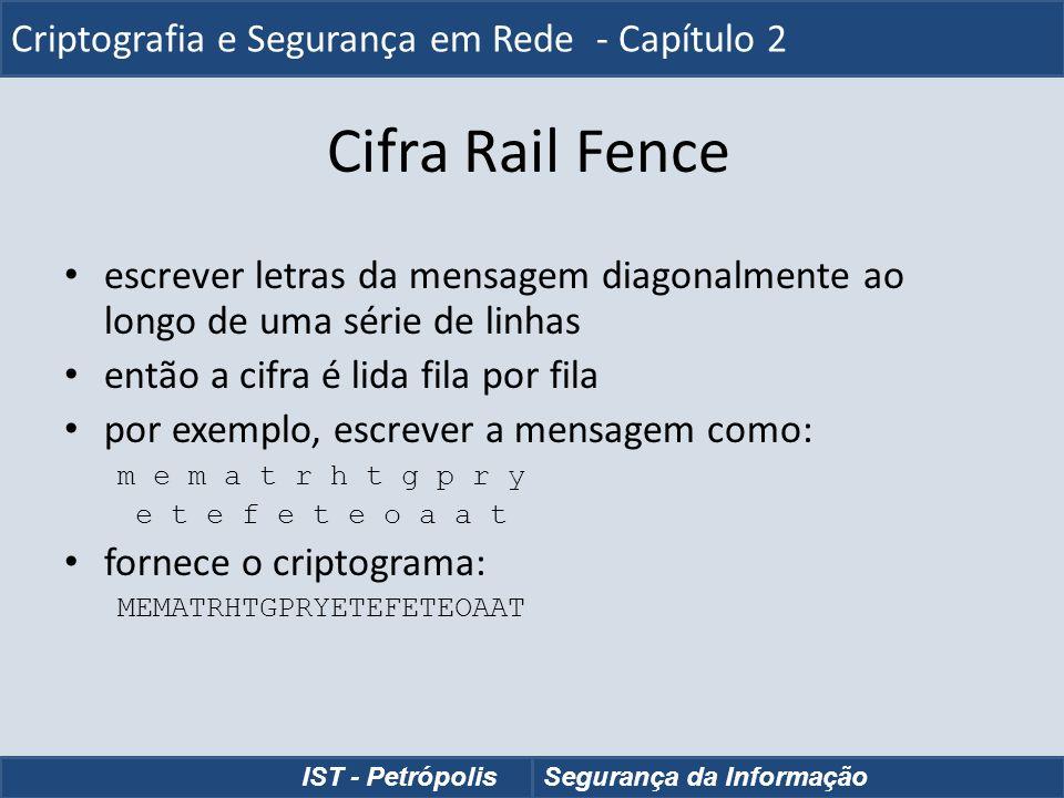Cifra Rail Fence escrever letras da mensagem diagonalmente ao longo de uma série de linhas então a cifra é lida fila por fila por exemplo, escrever a
