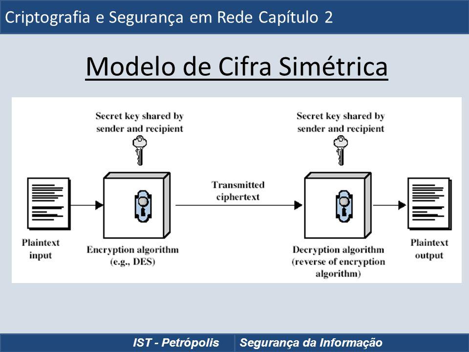 Requisitos Dois requisitos para a utilização segura de criptografia simétrica: – um forte algoritmo criptográfico – uma chave secreta conhecida apenas pelo remetente e destinatário Matematicamente ter: Y = E K (X) X = D K (Y) Assumir que a cifra é conhecida Implica em um canal seguro para distribuir chaves Criptografia e Segurança em Rede Capítulo 2 IST - PetrópolisSegurança da Informação