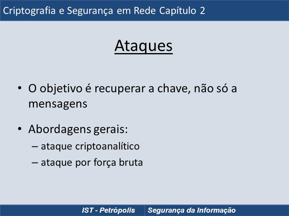 Frequência de Letras em Inglês Criptografia e Segurança em Rede - Capítulo 2 IST - PetrópolisSegurança da Informação