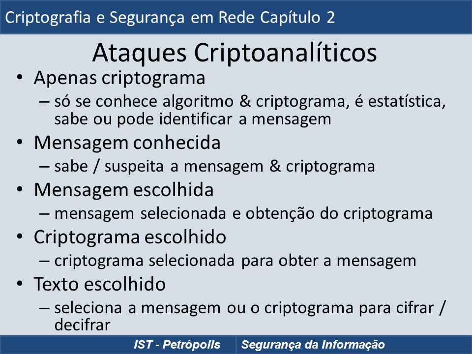 Ataques Criptoanalíticos Apenas criptograma – só se conhece algoritmo & criptograma, é estatística, sabe ou pode identificar a mensagem Mensagem conhe