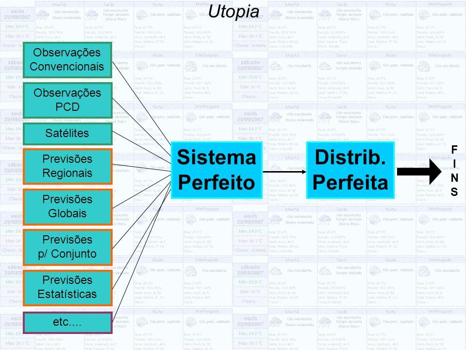 Utopia Observações Convencionais Observações PCD Satélites Previsões Regionais Previsões Estatísticas Previsões Globais Previsões p/ Conjunto etc....