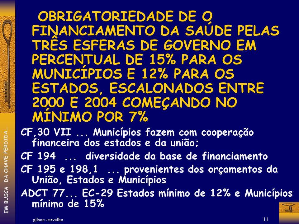 gilson carvalho EM BUSCA DA CHAVE PERDIDA… 11 OBRIGATORIEDADE DE O FINANCIAMENTO DA SAÚDE PELAS TRÊS ESFERAS DE GOVERNO EM PERCENTUAL DE 15% PARA OS M