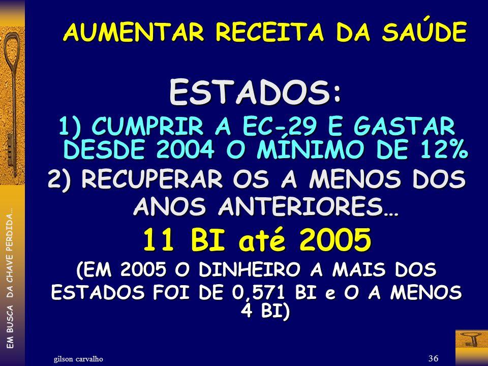 gilson carvalho EM BUSCA DA CHAVE PERDIDA… 36 AUMENTAR RECEITA DA SAÚDE AUMENTAR RECEITA DA SAÚDEESTADOS: 1) CUMPRIR A EC-29 E GASTAR DESDE 2004 O MÍN