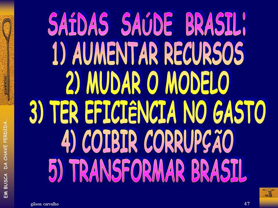 gilson carvalho EM BUSCA DA CHAVE PERDIDA… 47