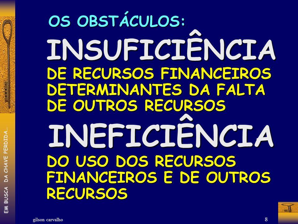 gilson carvalho EM BUSCA DA CHAVE PERDIDA… 8 OS OBSTÁCULOS: OS OBSTÁCULOS: INSUFICIÊNCIA DE RECURSOS FINANCEIROS DETERMINANTES DA FALTA DE OUTROS RECU