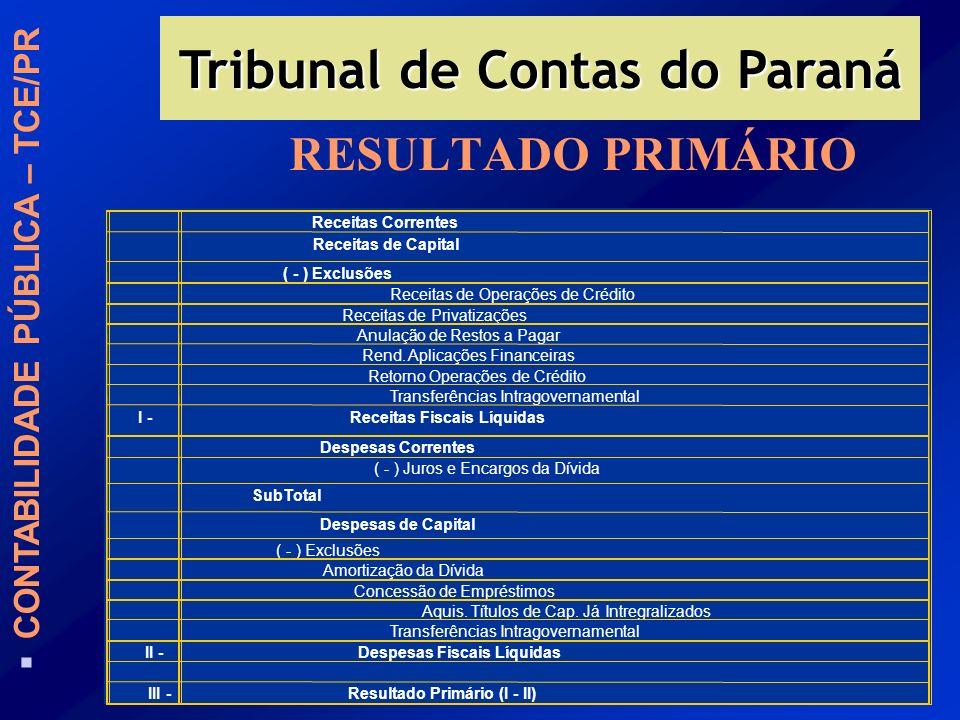 24 RESULTADO PRIMÁRIO Receitas Correntes Receitas de Capital ( - ) Exclusões Receitas de Operações de Crédito Receitas de Privatizações Anulação de Re