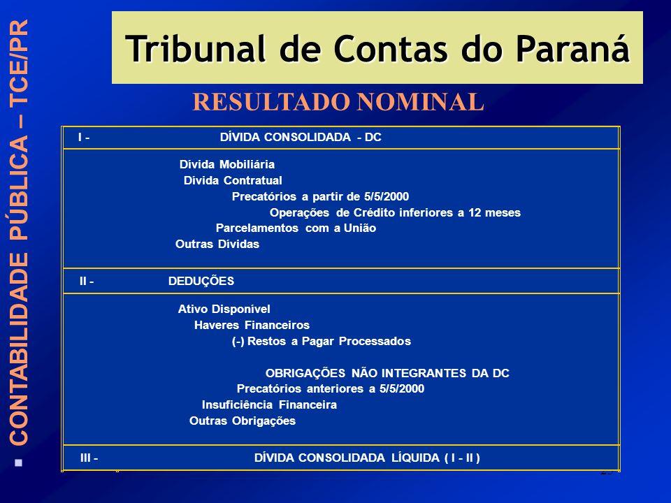 25 RESULTADO NOMINAL I -DÍVIDA CONSOLIDADA - DC Dívida Mobiliária Dívida Contratual Precatórios a partir de 5/5/2000 Operações de Crédito inferiores a