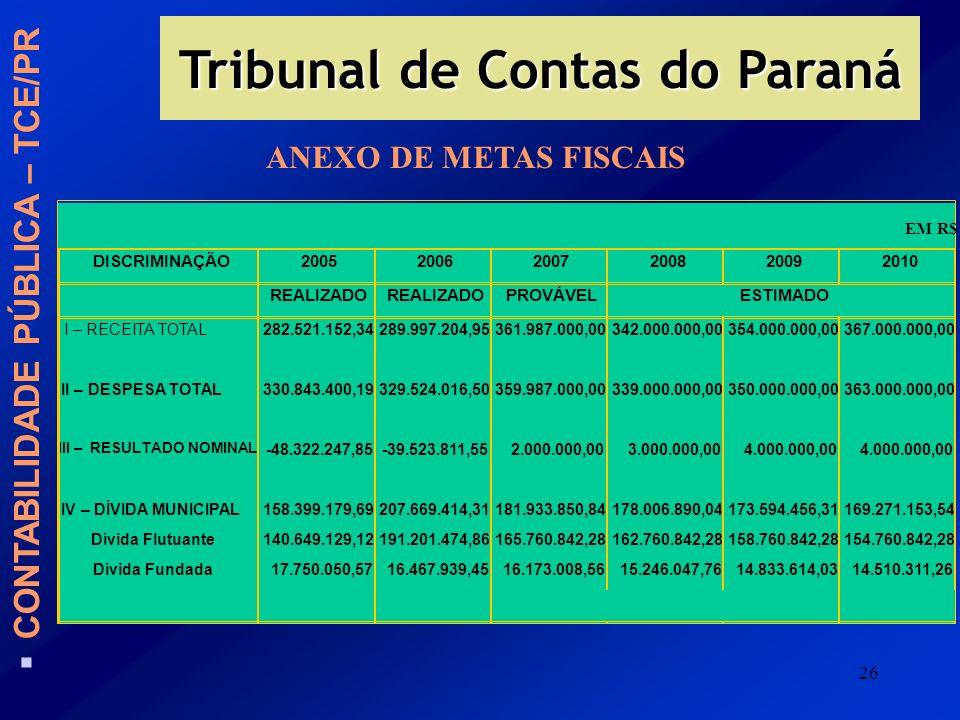 26 ANEXO DE METAS FISCAIS CONTABILIDADE PÚBLICA – TCE/PR Tribunal de Contas do Paraná
