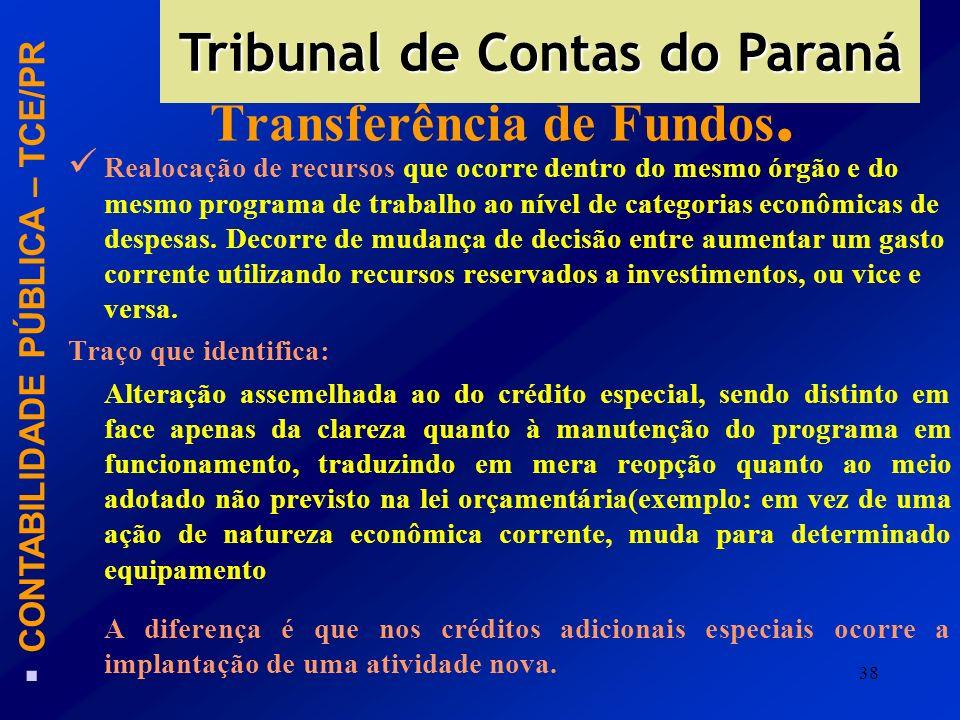 38 Transferência de Fundos. Realocação de recursos que ocorre dentro do mesmo órgão e do mesmo programa de trabalho ao nível de categorias econômicas