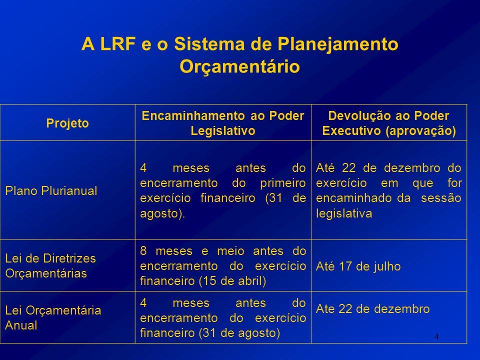 4 Projeto Encaminhamento ao Poder Legislativo Devolução ao Poder Executivo (aprovação) Plano Plurianual 4 meses antes do encerramento do primeiro exer
