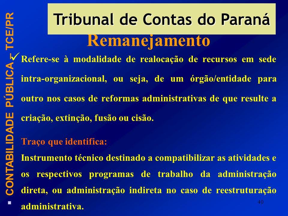 40 Remanejamento Refere-se à modalidade de realocação de recursos em sede intra-organizacional, ou seja, de um órgão/entidade para outro nos casos de