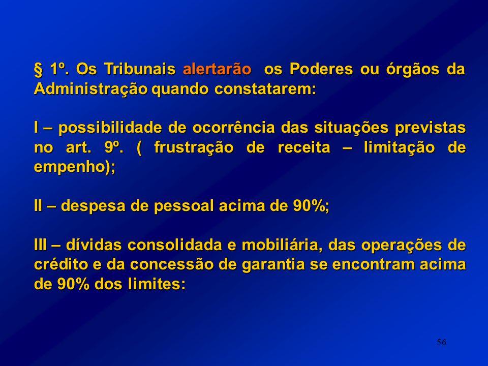 56 § 1º. Os Tribunais alertarão os Poderes ou órgãos da Administração quando constatarem: I – possibilidade de ocorrência das situações previstas no a