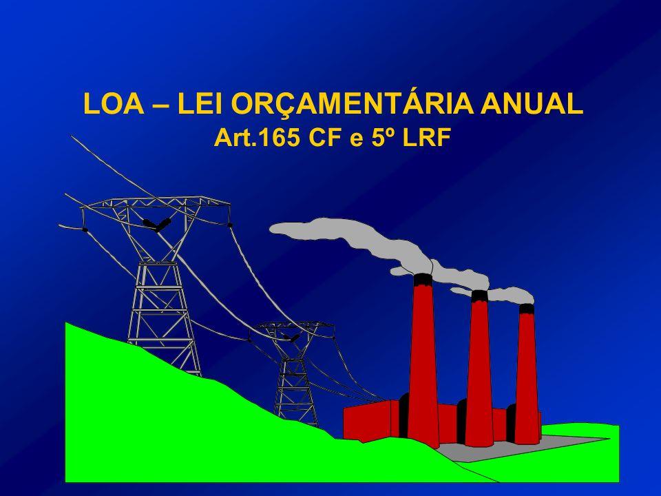 8 LOA – LEI ORÇAMENTÁRIA ANUAL Art.165 CF e 5º LRF