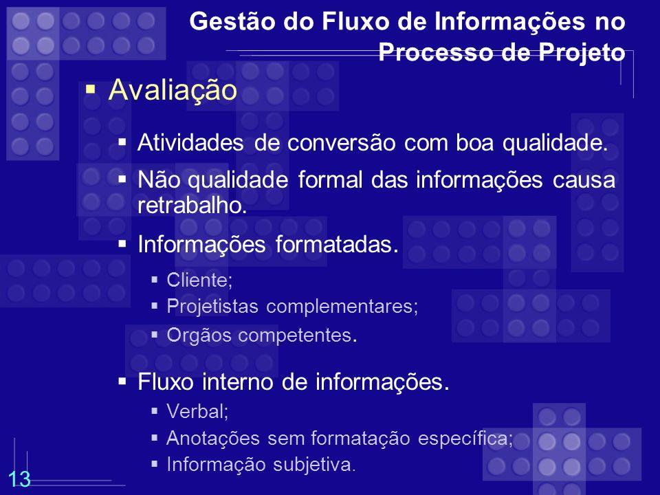 Gestão do Fluxo de Informações no Processo de Projeto Avaliação Atividades de conversão com boa qualidade. Não qualidade formal das informações causa