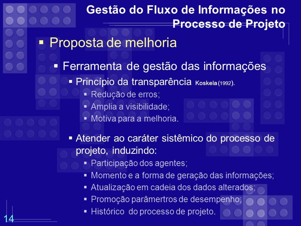 Gestão do Fluxo de Informações no Processo de Projeto Proposta de melhoria Ferramenta de gestão das informações Princípio da transparência Koskela ( 1