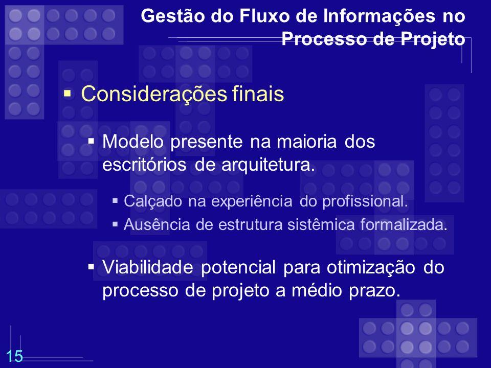 Gestão do Fluxo de Informações no Processo de Projeto Considerações finais Modelo presente na maioria dos escritórios de arquitetura. Calçado na exper