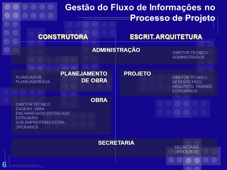 Gestão do Fluxo de Informações no Processo de ProjetoCONSTRUTORA ESCRIT. ARQUITETURA ADMINISTRAÇÃO PROJETOPLANEJAMENTO DE OBRA OBRA SECRETARIA DIRETOR
