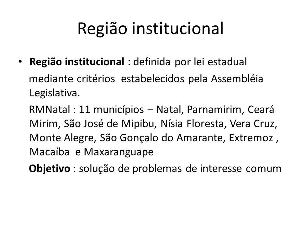 Região institucional Região institucional : definida por lei estadual mediante critérios estabelecidos pela Assembléia Legislativa. RMNatal : 11 munic