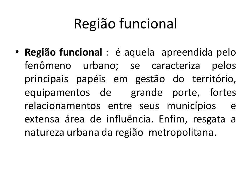 Região funcional Região funcional : é aquela apreendida pelo fenômeno urbano; se caracteriza pelos principais papéis em gestão do território, equipame