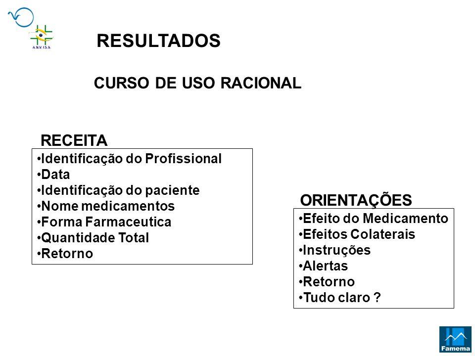 Identificação do Profissional Data Identificação do paciente Nome medicamentos Forma Farmaceutica Quantidade Total Retorno RECEITA CURSO DE USO RACION