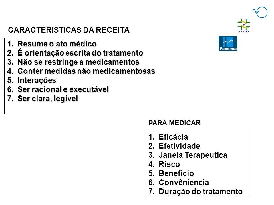 1.Resume o ato médico 2.É orientação escrita do tratamento 3.Não se restringe a medicamentos 4.Conter medidas não medicamentosas 5.Interações 6.Ser ra