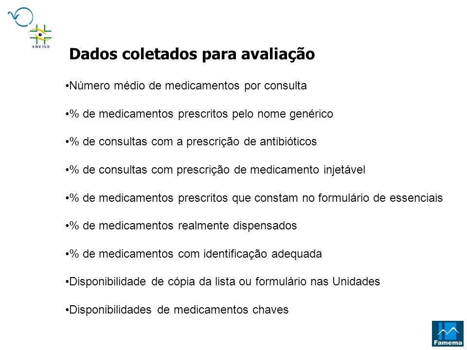 Número médio de medicamentos por consulta % de medicamentos prescritos pelo nome genérico % de consultas com a prescrição de antibióticos % de consult