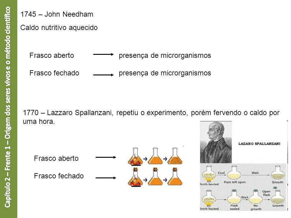 1745 – John Needham Caldo nutritivo aquecido 1770 – Lazzaro Spallanzani, repetiu o experimento, porém fervendo o caldo por uma hora. Frasco aberto Fra