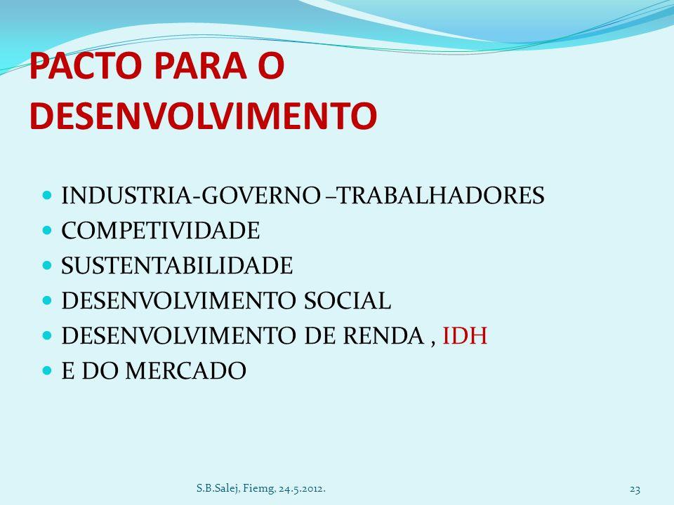 PACTO PARA O DESENVOLVIMENTO INDUSTRIA-GOVERNO –TRABALHADORES COMPETIVIDADE SUSTENTABILIDADE DESENVOLVIMENTO SOCIAL DESENVOLVIMENTO DE RENDA, IDH E DO MERCADO 23S.B.Salej, Fiemg, 24.5.2012.