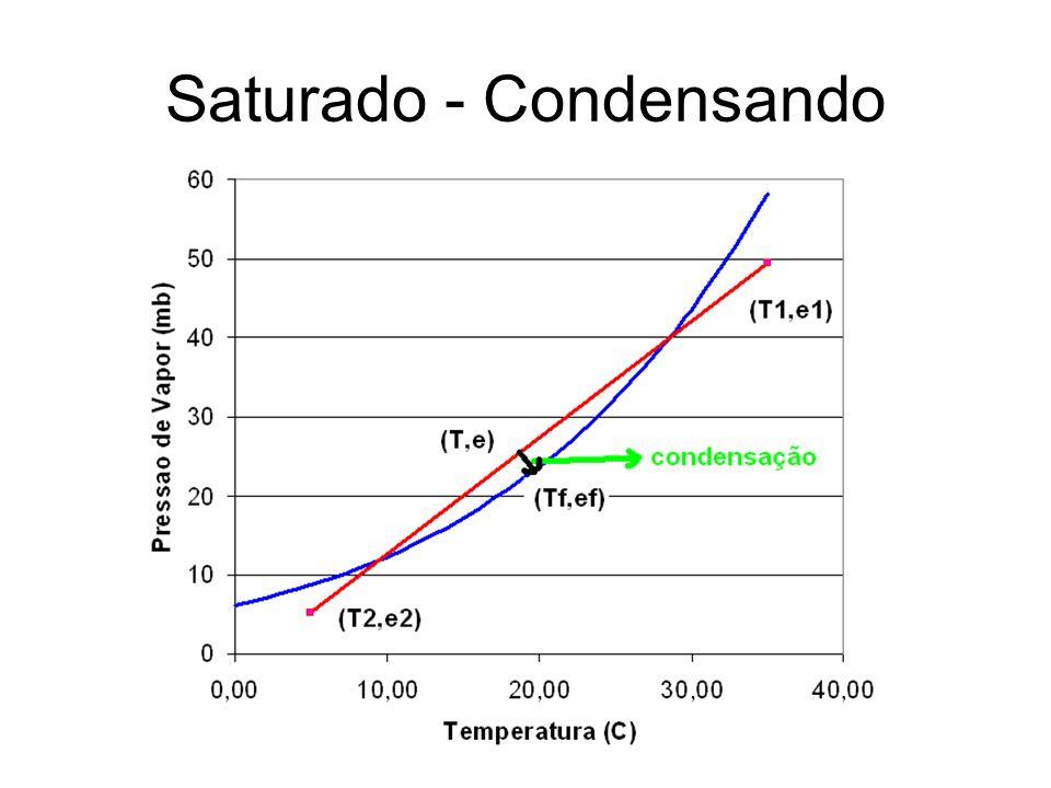 Vapor condensado e Temperatura da Mistura Para calcular a quantidade de material condensado ou mesmo a temperatura que a parcela irá atingir após a condensação, avaliamos a variação da razão de mistura da parcela que esta condensando, pois ela estará liberando calor.