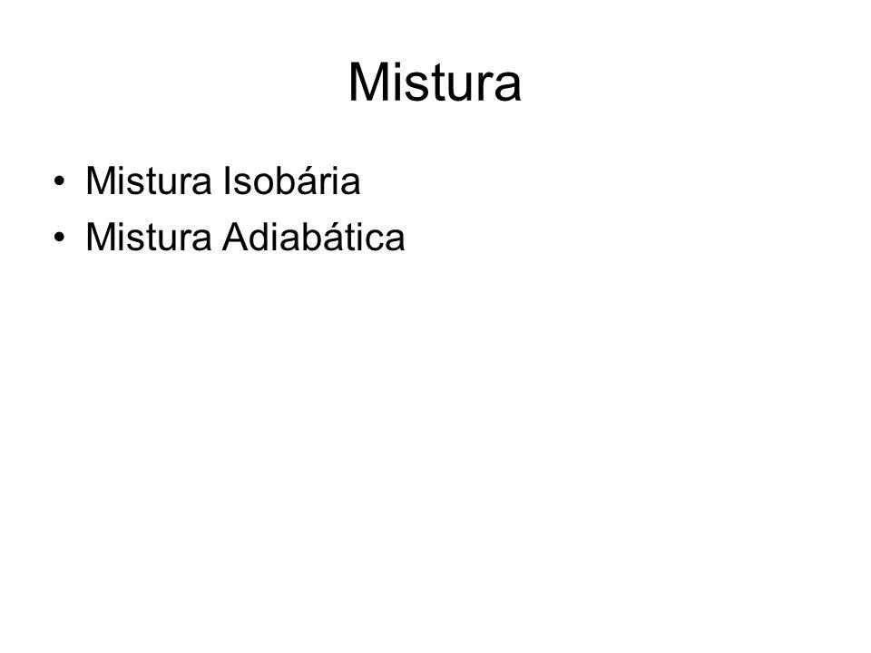 Mistura isobárica M1, T1, q1, w1,P M2, T2, q2, w2,P Mm,Tm,qm,wm,P
