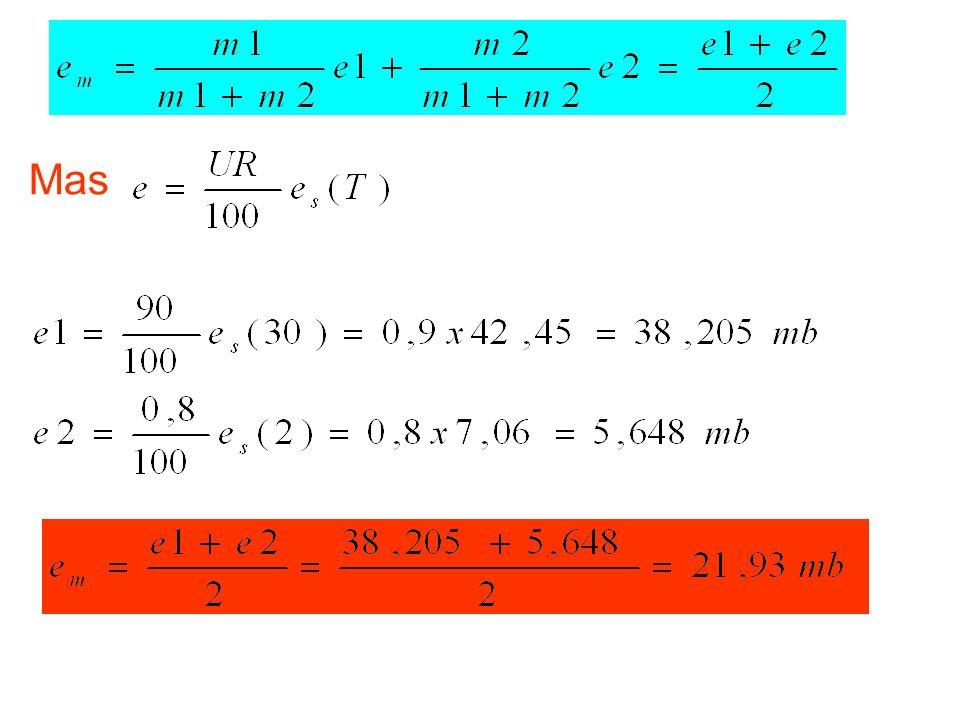 Nevoeiro: em > es(Tm) es(Tm) = es(16ºC) = 18,18 mb.