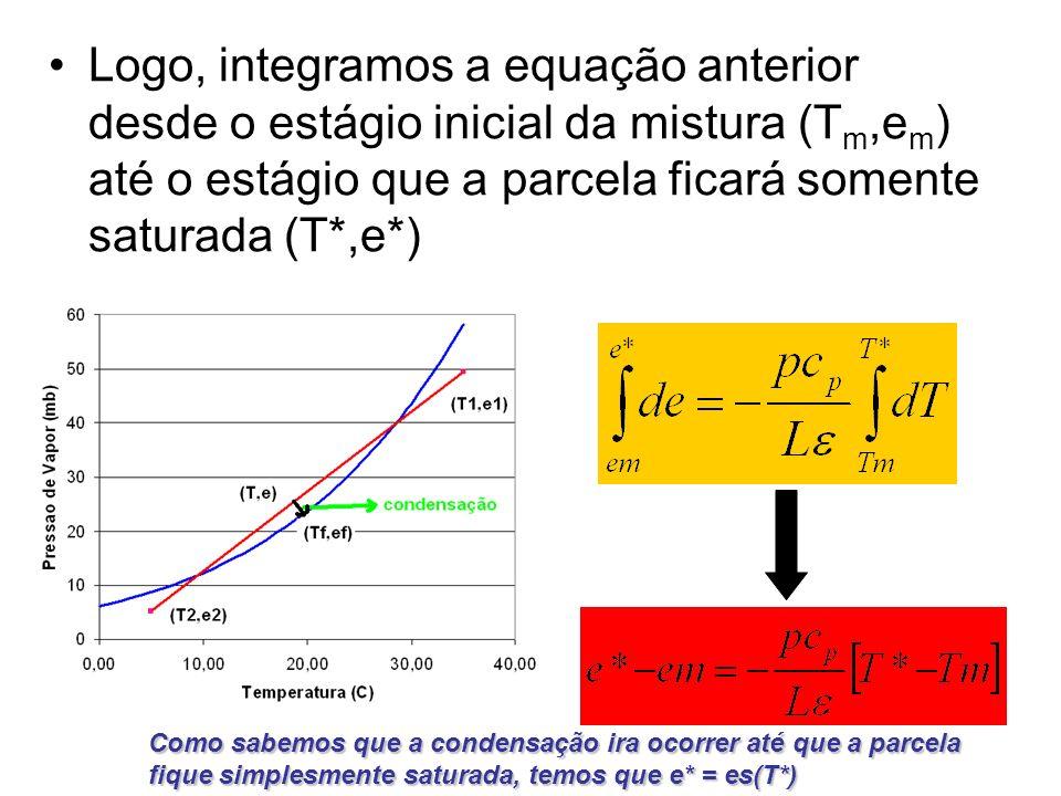 Pela equação de Clausius-Clapeyro es(T*) pode ser expresso como: Lembrando que Lv = 2,5x106 J/kg, Rv = 461 J/kgK e m = 21,93 mb, es(T m ) = 18,18 mb T m = 16ºC