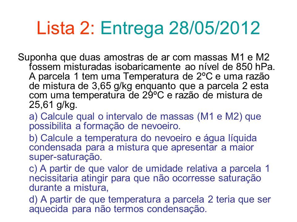 Lista 2: Entrega 28/05/2012 Suponha que duas amostras de ar com massas M1 e M2 fossem misturadas isobaricamente ao nível de 850 hPa. A parcela 1 tem u