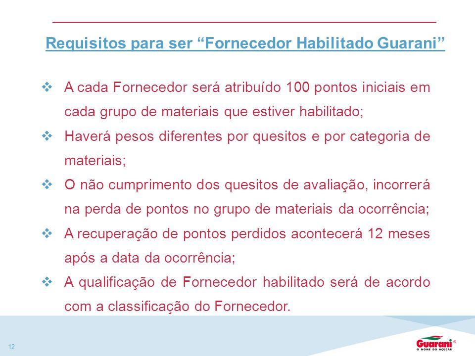 11 Perderá Pontos Caso os materiais entregues pelo Fornecedor não atendam os requisitos de qualidade da Açúcar Guarani...... no quesito QUALIDADE.