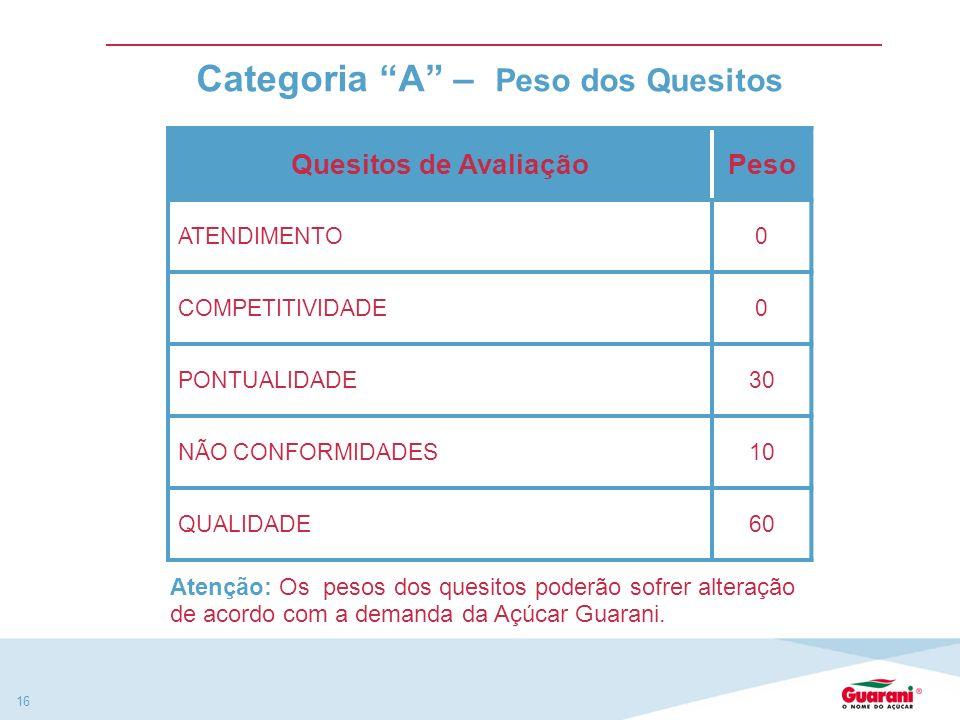 15 Categorias de Materiais (Cada categoria de materiais terá pesos diferentes para cada quesito de avaliação) CATEGORIAS A B C D