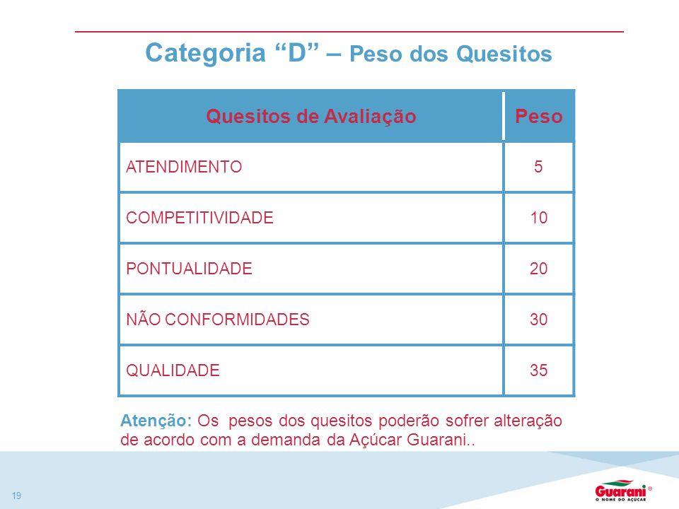 18 Categoria C – Peso dos Quesitos Atenção: Os pesos dos quesitos poderão sofrer alteração de acordo com a demanda da Açúcar Guarani. Quesitos de Aval