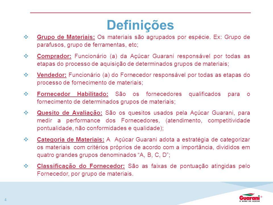 4 Definições Grupo de Materiais: Os materiais são agrupados por espécie.