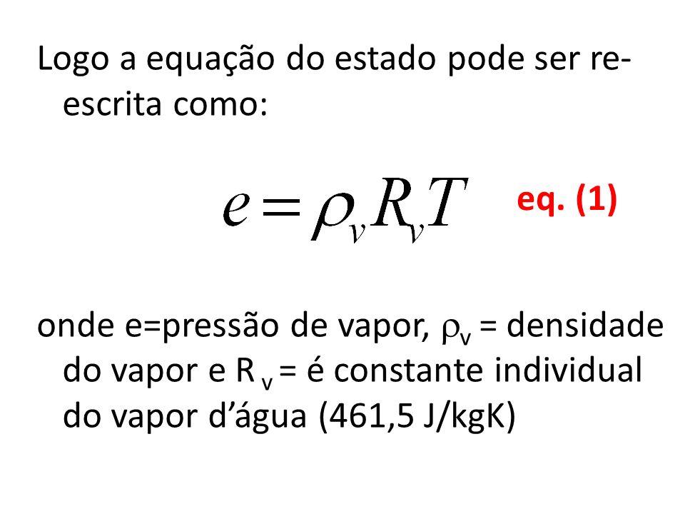Logo a equação do estado pode ser re- escrita como: onde e=pressão de vapor, v = densidade do vapor e R v = é constante individual do vapor dágua (461