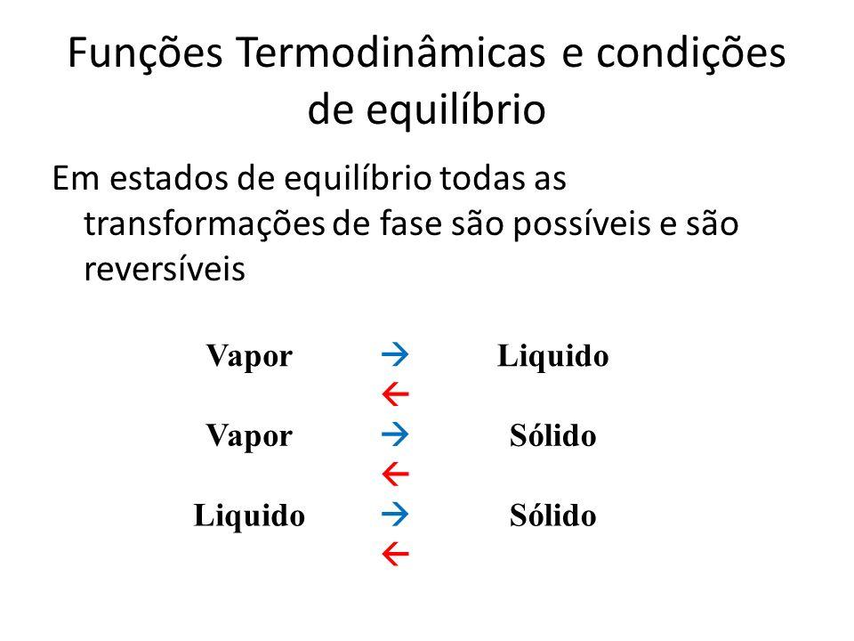 Funções Termodinâmicas e condições de equilíbrio Em estados de equilíbrio todas as transformações de fase são possíveis e são reversíveis Vapor Liquid