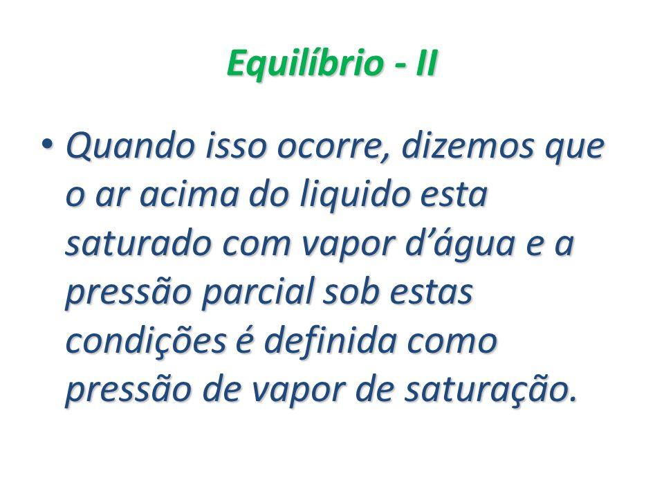 Equilíbrio - II Quando isso ocorre, dizemos que o ar acima do liquido esta saturado com vapor dágua e a pressão parcial sob estas condições é definida