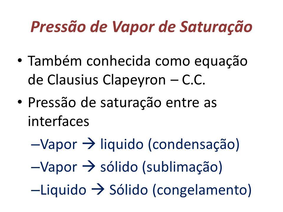 Pressão de Vapor de Saturação Também conhecida como equação de Clausius Clapeyron – C.C. Pressão de saturação entre as interfaces – Vapor liquido (con